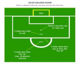 soccer_diagram